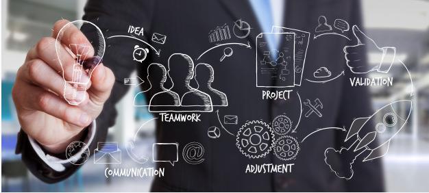 strategi pengembangan sdm - sarana dan langkah