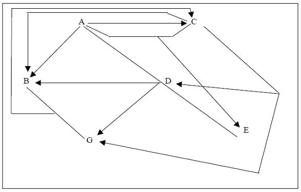 Base de données: Corrigés ~ computer tutorials