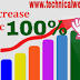 How To Increase Blog Traffic Fast Simple Way Step By Step[2020]