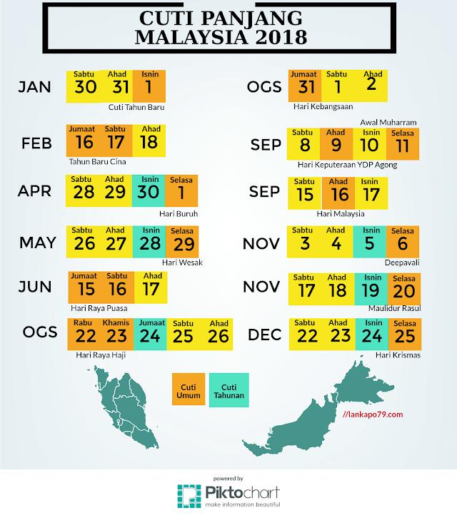Jadual Cuti Kakitangan Kerajaan 2018