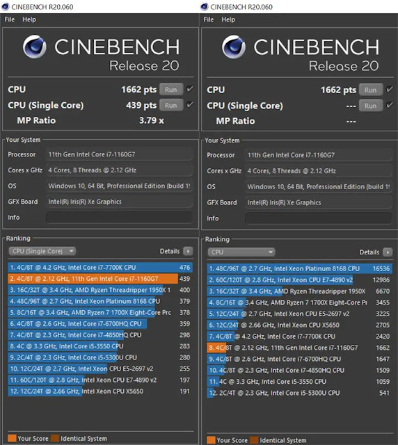 In the Cinebench R20 benchmark, the ThinkPad X1 Nano's Core i7-1160G7 chip achieved 439 single-core points and 1662 multi-core points.