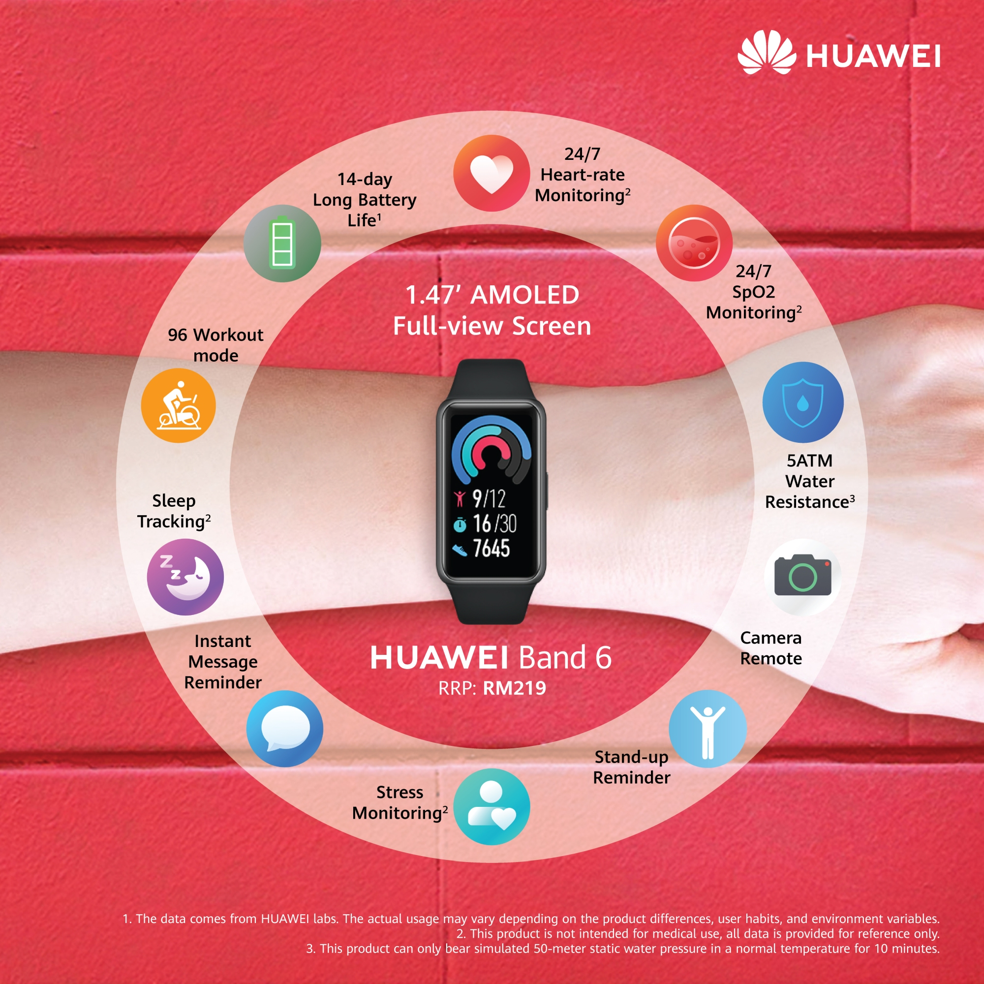 Experience with Huawei Band 6 Review