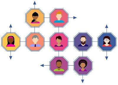 6 Alat Pemantau Jejaring Sosial untuk Tahun 2020