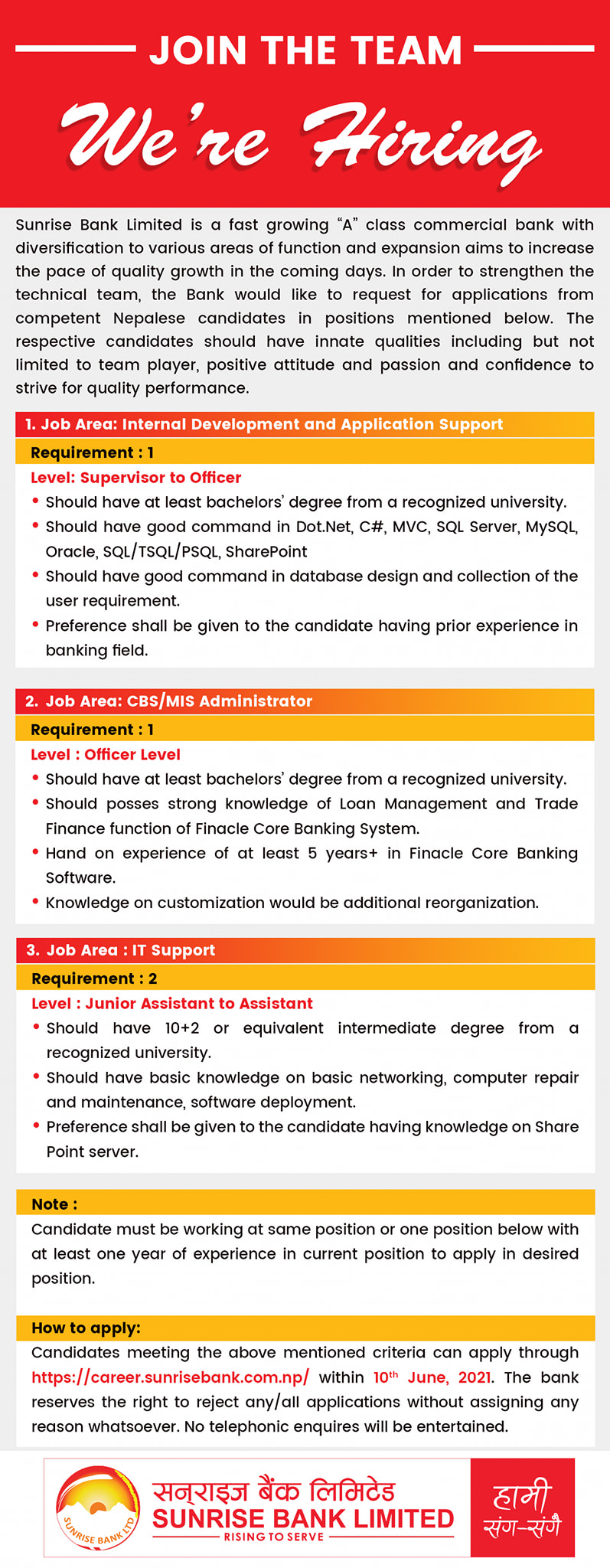 Sunrise Bank Limited Vacancy for Supervisor, Officer and Junior Assistant Level