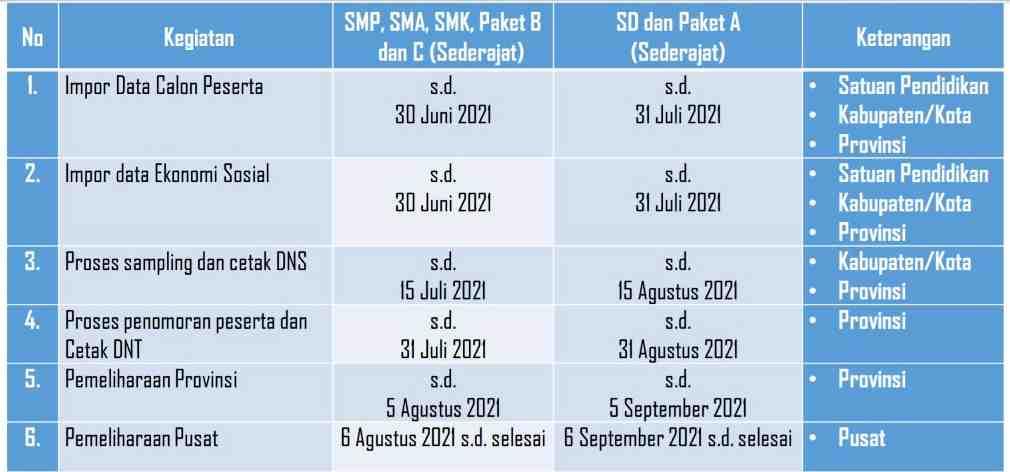 Mekanisme-Pendataan-Peserta-AN-2021