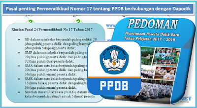 Pasal penting Permendikbud Nomor 17 tahun 2017 tentang PPDB berhubungan dengan Dapodik