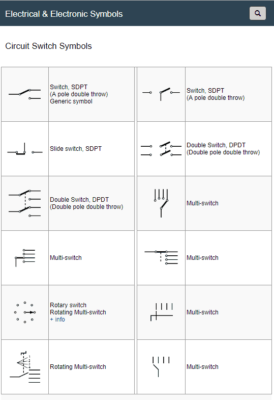 Circuit Switch Symbols