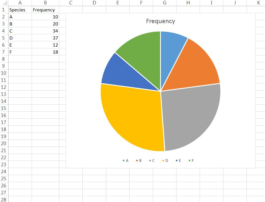 Advanced Graphs Using Excel : Creating fancy looking pie ...