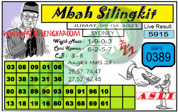 syair sydney mbah silingkit 9 april 2021