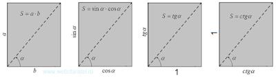 Умножение сторон прямоугольника. Площадь прямоугольника. Математика для блондинок.