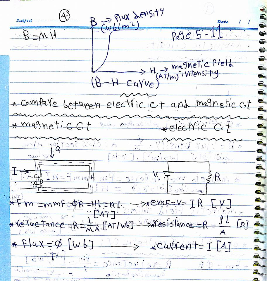 magnetic circuit شرح magnetic circuits pdf magnetic circuits problems and solutions magnetic circuit breaker magnetic circuit pdf magnetic circuit analysis magnetic circuits notes magnetic circuits ppt magnetic circuit examples magnetic circuit theory magnetic circuit magnetic circuit problems and solutions magnetic circuit calculations magnetic circuit ppt a magnetic circuit breaker a magnetic circuit a simple magnetic circuit how a magnetic circuit breaker works a nonlinear magnetic circuit a magnetic equivalent circuit approach for predicting pm motor performance does a magnetic circuit consume energy in a magnetic circuit flux leaving the north pole and enters the south pole magnetic circuits h in magnetic circuits gv2l magnetic circuit breaker magnetic circuit elements 3 legged magnetic circuit chapter 7 magnetic circuits the magnetic circuit by v. karapetoff the magnetic circuit the magnetic circuit pdf explain the magnetic circuit the parallel magnetic circuit the magnetic circuit karapetoff the magnetic circuit - electromagnetic engineering the magnetic circuit in theory and practice the magnetic circuit - electromagnetic engineering pdf in the magnetic circuit shown alongside assume magnetic circuit b-h curve magnetic circuit experiment 1 experiment 1 magnetic circuit chapter 1 magnetic circuits 2. magnetic levitation circuit magnetic circuit 3d15 magnetic circuit of 3 phase induction motor magnetic circuit of 3 phase transformer 3 phase transformer magnetic circuit magnetic circuit 4 pole dc machine magnetic circuit electrical4u eta magnetic circuit breaker 42-01 chapter 4 magnetic circuit module 6 magnetic circuits and core losses