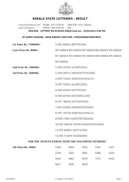 29-03-2021 Win-Win kerala lottery result,kerala lottery result today 29-03-21,Win-Win lottery W-609,kerala todays lottery result live