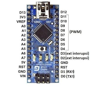 Arduino Nano Pinout, spesifikasi Arduino nano