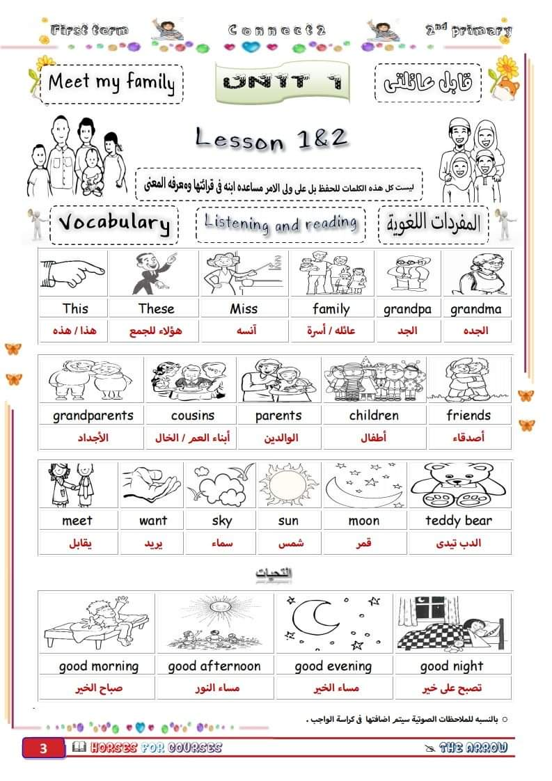 مذكرة اللغة الانجليزية المنهج الجديد connect 2  للصف الثانى الابتدائى ترم أول 2020  - موقع مدرستى