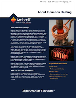 About Induction Heating