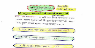 Budget 2020 India Complete PDF In Hindi