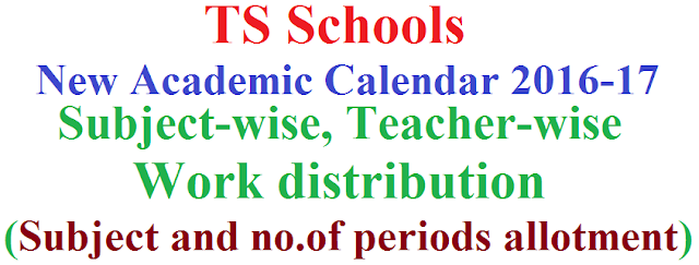 Subject-wise,Teacher-wise,Work distribution,Subject periods allotment