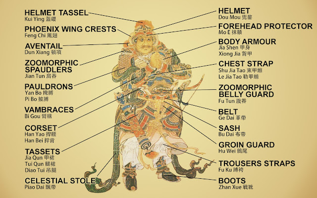 Chinese general armour parts