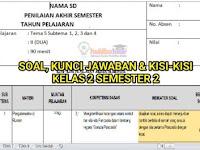 Soal dan Kunci Jawaban UAS/PAS Kelas 2 Tema 5, Tema 6, Tema 7, Tema 8 Semester 2 dan Kisi-Kisi Terbaru