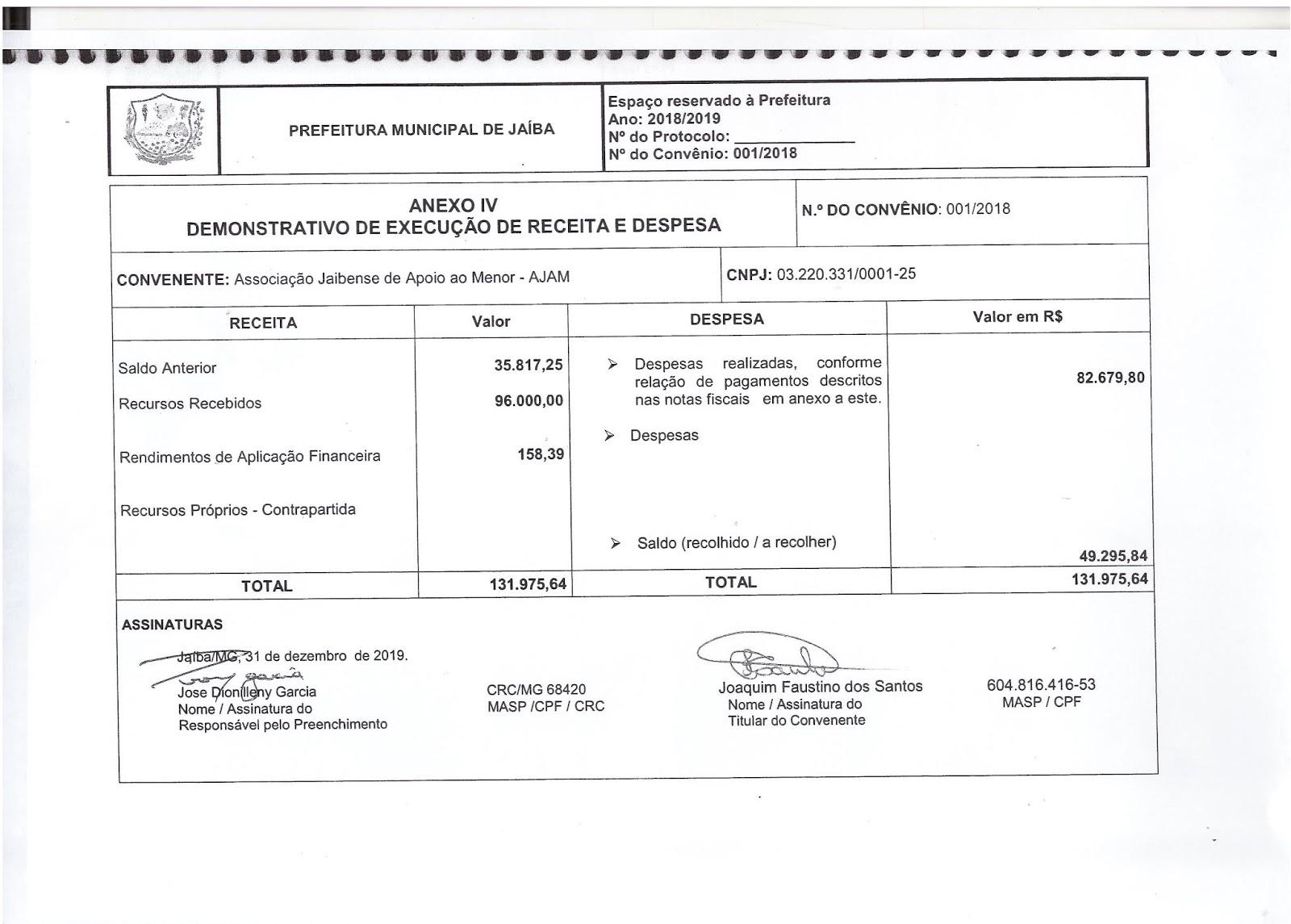 Prestação de Contas do Convênio 001/2018 com a Secretaria Municipal de Assistência Social
