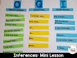 Making Inferences- OQI Anchor Chart- Activities and Lesson Ideas teaching students to make inferences