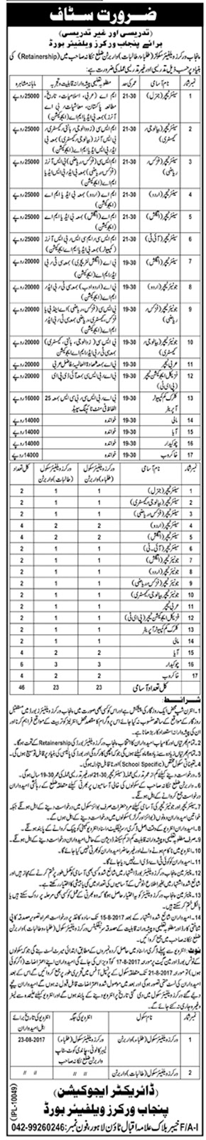 Jobs in Punjab Workers Welfare Board Lahore 31 July 2017.