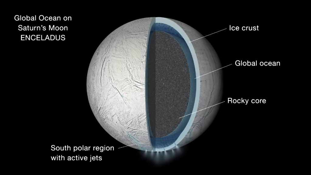 Enceladus - one of the smallest moon of Saturn