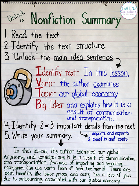 Use this summarizing anchor chart as you teach your students how to summarize a nonfiction text. It features the five steps needed to write a strong nonfiction summary.