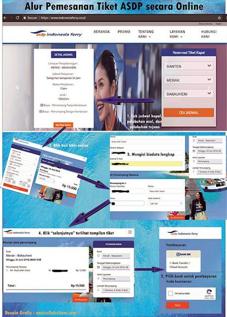 Ilustrasi pembelian tiket ASDP Indonesia Ferry
