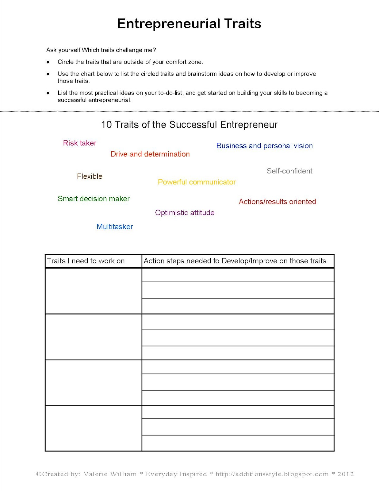 Everyday Inspired Traits Of A Successful Entrepreneur