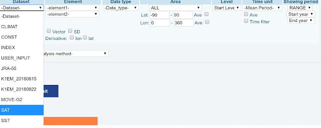 ITACS - dataset