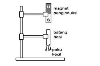 Membuat Magnet dengan Cara Induksi