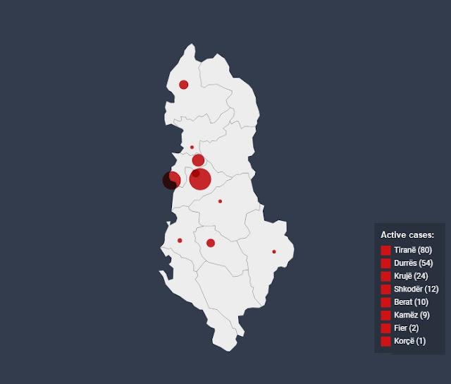 25 new Covid19 cases in Albania, 15 infected  just in a Call-Center