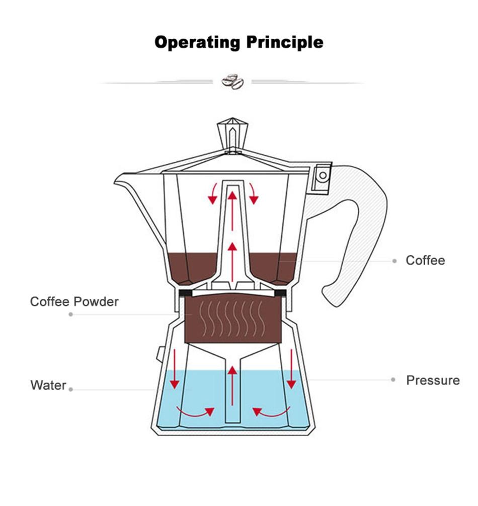 Coffee Maker Moka Pot Teko Stovetop Filter 150ml