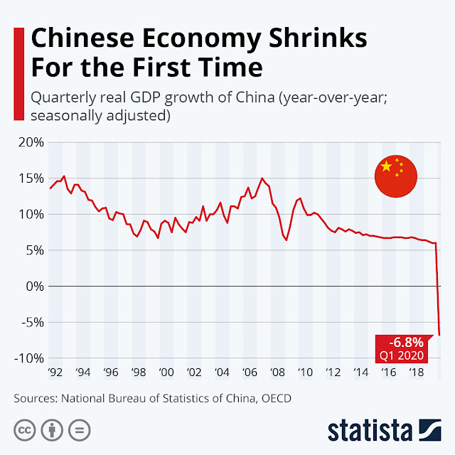 The Chinese Economy Sees a Historic Shift