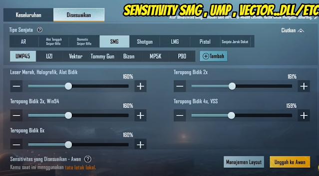 Lanjutan dari Sensitivitas Gyroscope SMG PUBG
