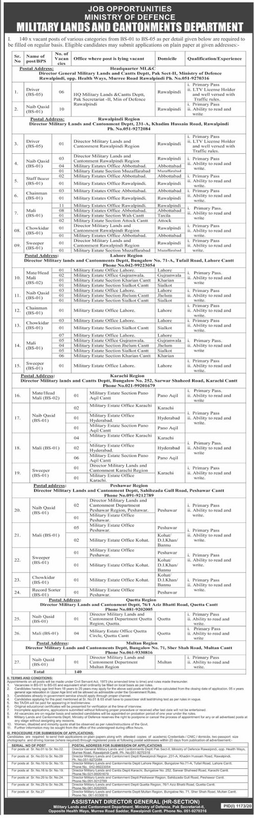 Ministry of Defence Jobs in Military Lands & Cantonments Department 2020 | 140 Seats