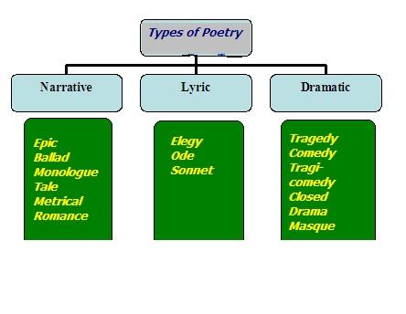 Narrative Essay Examples