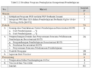 Download Juknis Program PKP