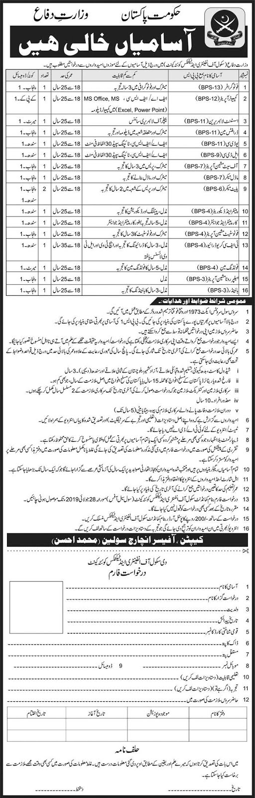 Jobs-in-Ministry-of-Defence-Govt-of-Pakistan-07-Jul-2019-Shakirjobs