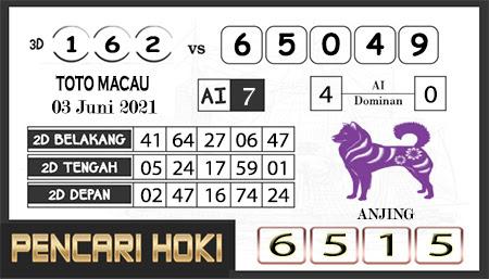 Prediksi Pencari Hoki Group Macau kamis 03 juni 2021
