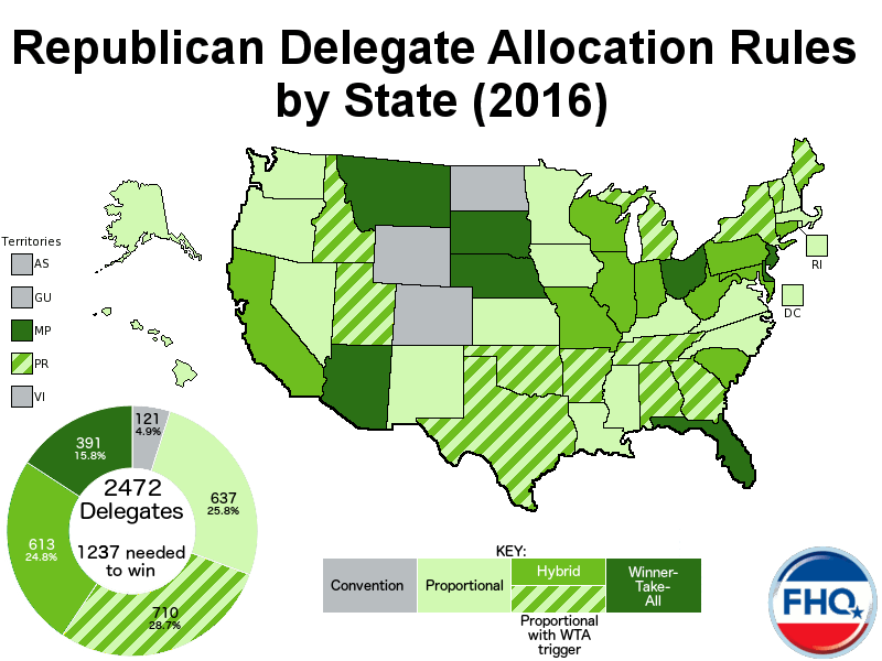 Frontloading HQ: 2016 Republican Delegate Allocation Rules by State