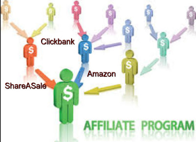 Best Affiliate Networks for Bloggers to make money online