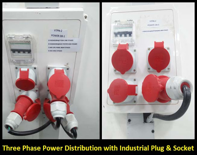 industrial plug and socket connection mcb