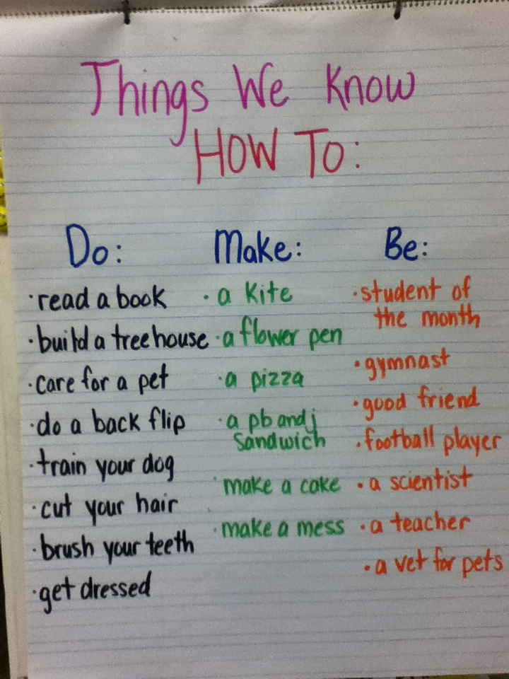 How to writing first grade