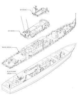 Uss Monitor Diagram Gooseneck Horse Trailer Wiring Naval Warfare: Tacoma (pg-92)