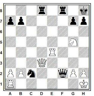 Posición de la partida Travnichek - Janata (Checoslovaquia, 1961)
