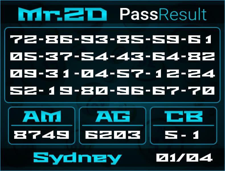 Prediksi Mr.2D   PassResult - Kamis, 1 April 2021 - Prediksi Togel Sydney