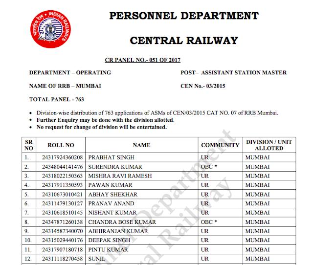 railway RRB NTPC 03/2015 Mumbai ASM Division Allocation PDF