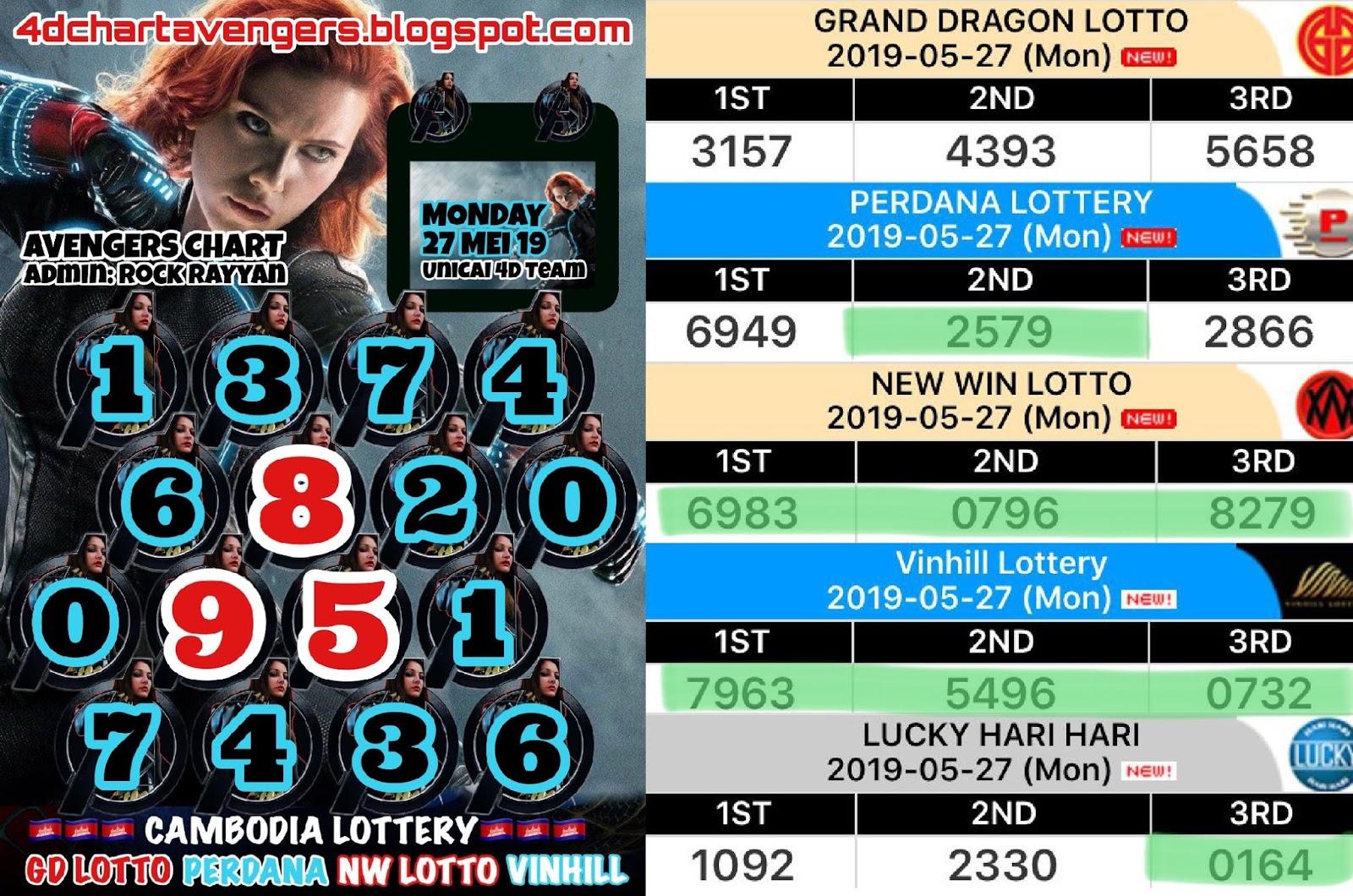 Perdana lottery